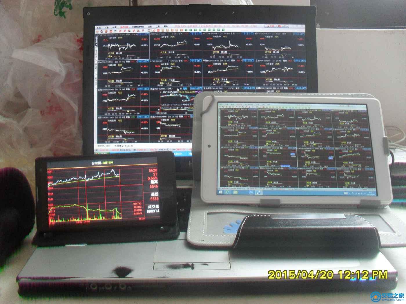 构造多显示器分屏多品种投机
